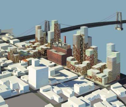 CPC's proposed development