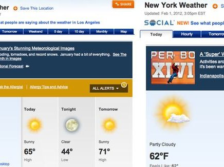 It's February 1st, And NYC Is Only 3 Degrees Colder Than LA