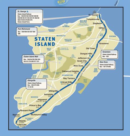 And Staten Island is back.