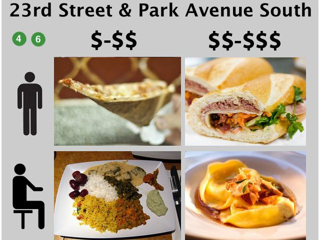 The Lunch Quadrant 23rd Street And Park Avenue South