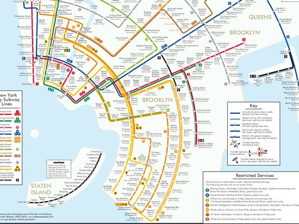 Map Of The New York Subway.New Nyc Subway Map Elegantly Inspired By Concentric Circles Gothamist