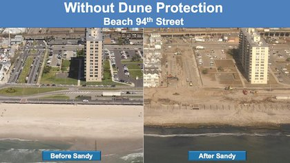 This is why you need dune protection
