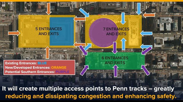A map showing Moynihan Train Hall, Penn Station, and the new terminal Cuomo is proposing.