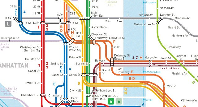 Subway Maps Of Nyc.Check Out This Update Of The Smooth Nyc Subway Map Gothamist