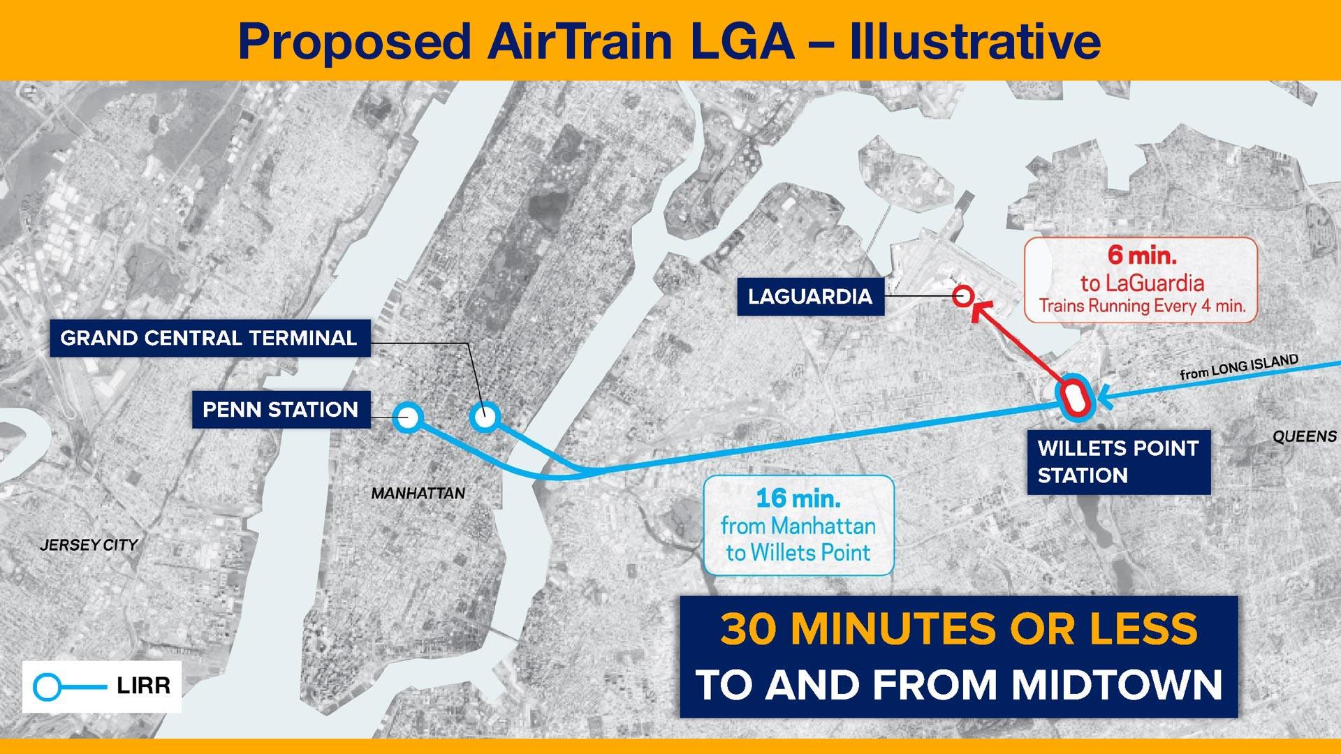 نقشه Port Authority نشان می دهد که چگونه مردم می توانند با خط هوایی از ایستگاه پن و گرند سنترال در منهتن به Willets Point و از Willets Point به خط هوایی LaGuardia برسند.  برآورد زمان سفر اداره بنادر 16 دقیقه از شهر مرکزی و سپس 6 دقیقه از Willets Point تا فرودگاه است و قطارهای هوایی هر چهار دقیقه یکبار حرکت می کنند.